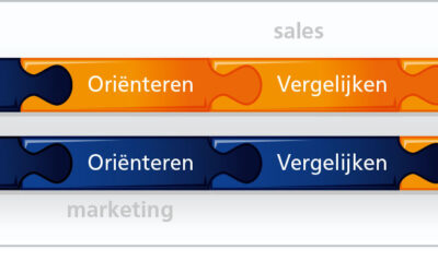Samensmelting van marketing en sales